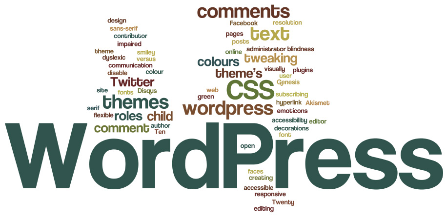 A wordle of all the different tags I've used in my posts.