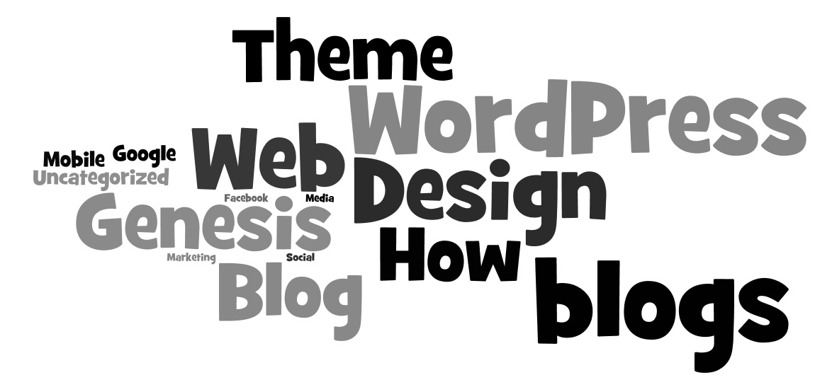 A wordle of all the different categories I've used in my posts.